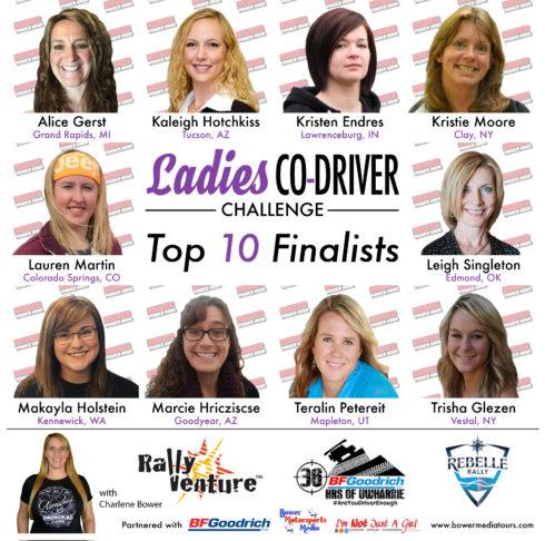 Top 10 Finalists Training Weekend 2016