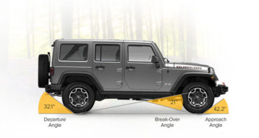 jeep-wrangler-angles